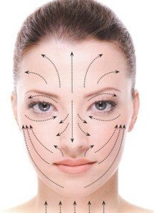 Facial lymphatic drainage