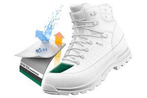 Membrane shoe