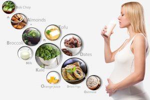Foods That are Rich in Calcium